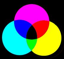 你需要知道的色彩基础知识