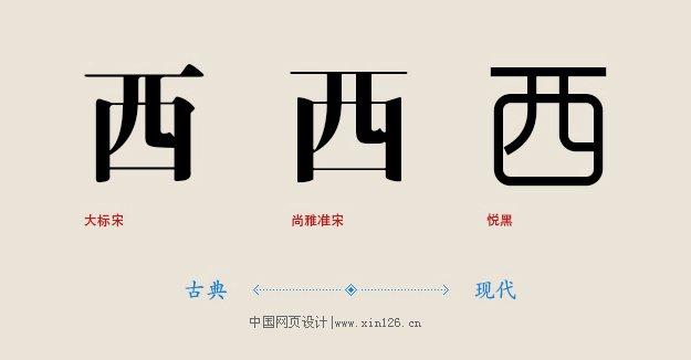 网页设计字体篇:字体的性格
