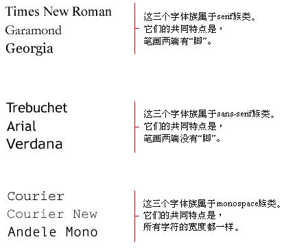 三个族类及其字体族的例子