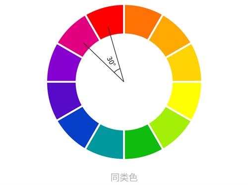 这篇设计配色干货,0基础也能让你做出好作品